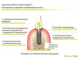 Концепция Straumann Bone Control Design®