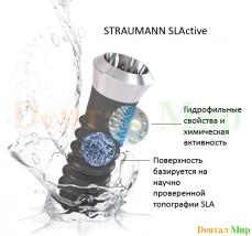 Особенности поверхности Straumann SlActive