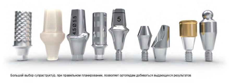 Импланты зубов астра тех